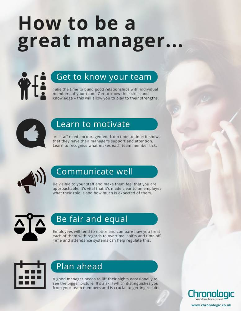 Chronologic - how to be a great manager